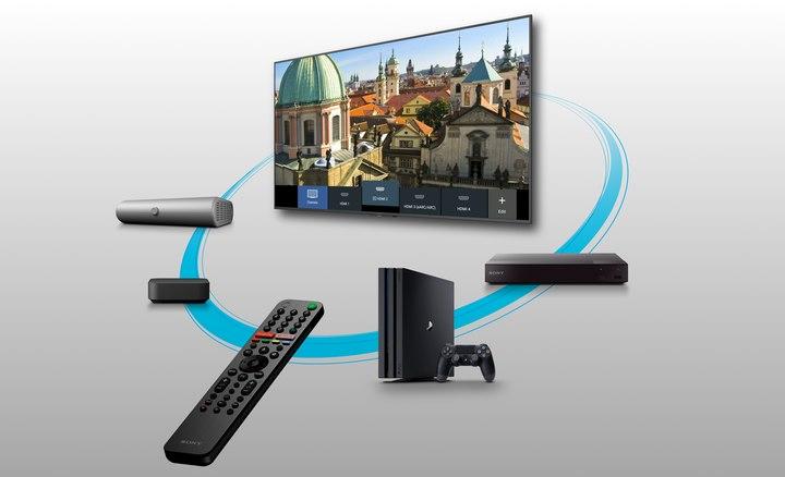 Technologia Smart Remote